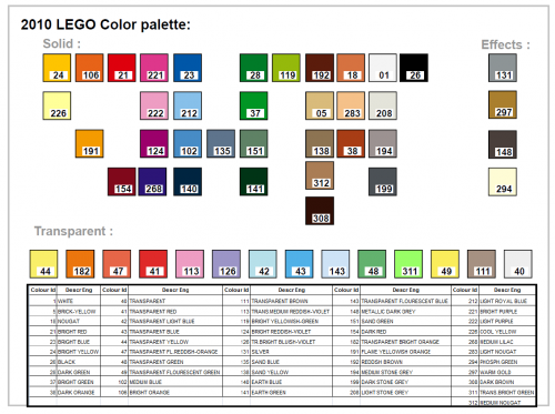 Official LEGO 2010 colour palette