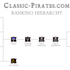 Pirate Rank Diagram 1.4