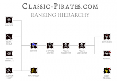 Pirate Rank Diagram 1.3
