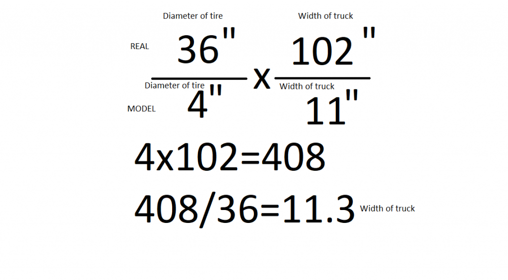 molel math.png
