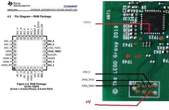 CC2640_ControlPlus_small.jpg